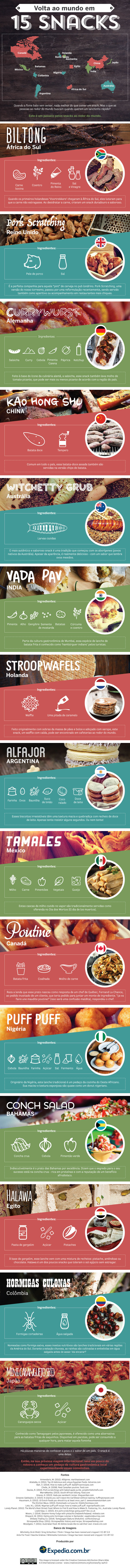 Snacks ao redor do mundo findandeat